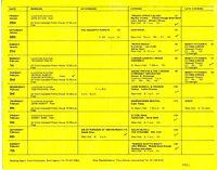 Lanchester Arts Festival 1971 Programme